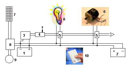 website main x10 serial bus wiring schematic layout for wiring diagram for led lights on a boat wiring diagram boat running lights
